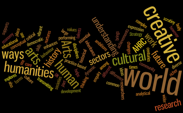 Word Cloud of AHRC Strategy, 2013-2018
